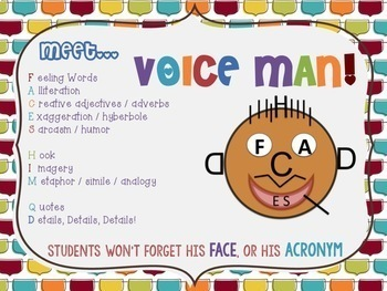 """""""VOICE MAN"""" Adaptable Strategy + 10 Mini-Lessons - A FUN Way to Add VOICE/Style!"""