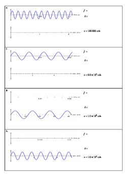 Using Wave Graphs to Determine Wave Velocity (speed)