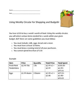 Using Weekly Circular for Shopping and Budgeting