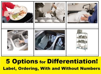 Using a 3-Compartment Sink; 6 Steps and 5 Options for Differentiation! SPED ESL
