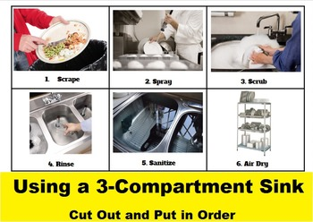 Using a 3-Compartment Sink; 6 Steps and 5 Options for Diff