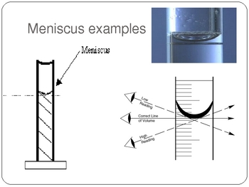 Using a Graduated Cylinder - Power Point Presentation