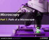 PPT - Microscopes and Microscopy Skills (With Summary Note