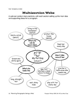 Using a Multisection Web