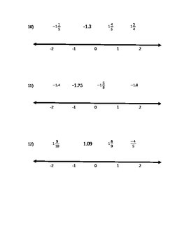 Using a Number Line to Compare Rational Numbers (6th Grade Common Core Std)