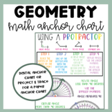 Using a Protractor Anchor Chart | Measure Angles | Types o