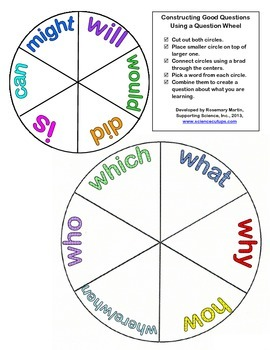 Using a Question Wheel