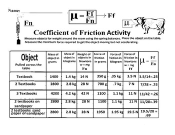 Coefficient of Friction lab and worksheet Using a Spring Balance