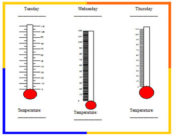 Using a Thermometer Journal