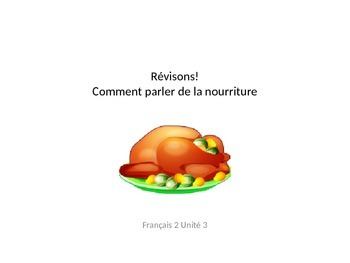 Using a, le, de (articles and partitive) to talk about food in French