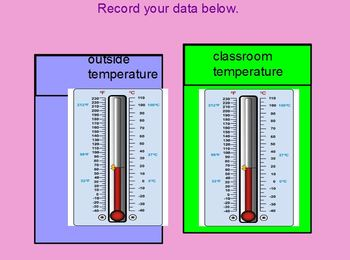 Using a thermometer and gathering data