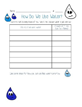 Using and Conserving Earth's Resources: Water Chart