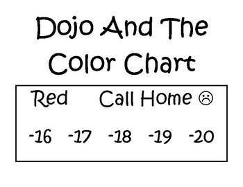 Dojo and the Color Chart
