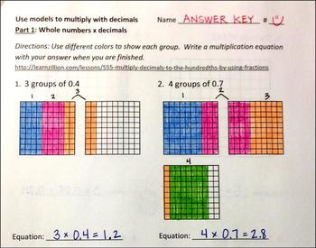 Using Models to Multiply with Decimals