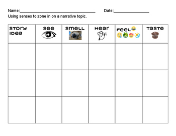 Using the 5 Senses to Zone in on Narrative Topic