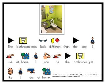 Using the Bathroom in School Social Story