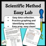 Using the Biology Laboratory, Liver Mush Love