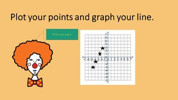 Using the Linear Equation Graphic Organizer