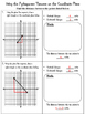 Using the Pythagorean Theorem on the Coordinate Plane