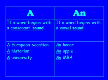 Using the Right Word - Grammar Minilessons (Package)