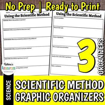 Scientific Method Organizers Pack
