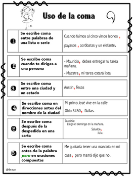Uso de la coma / Comma rules Spanish
