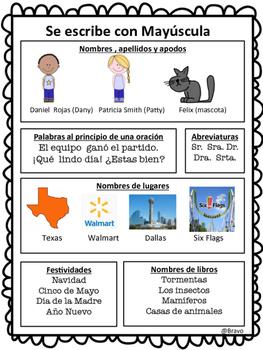 Uso de mayúsculas / Capital letters in Spanish