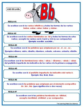 """Uso y reglas de la """"v"""" y """"b""""  Rules and uses for b and v in spanish."""