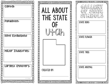 Utah - State Research Project - Interactive Notebook - Mini Book