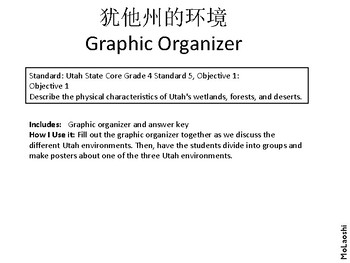 Utah Environments Graphic Organizer for Chinese Immersion
