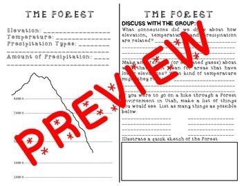 Utah Forest Environment Bundle (PPT, Printables, Activities)