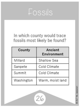 Utah Fossils & Ancient Life Task Cards