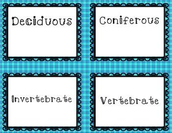 Utah Habitats Vocabulary Task Cards in Blue(Utah Core 4th grade)