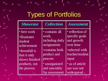Utilizing Portfolios as Assessment