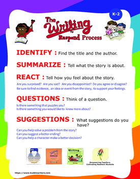 Simple Steps to help K-2 Students Produce Text-Based Responses