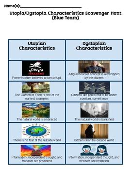 Utopian/Dystopian Characteristics Scavenger Hunt