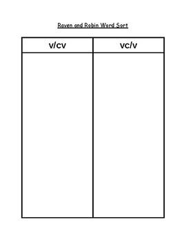 V/CV and VC/V Sort