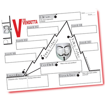 V FOR VENDETTA Plot Organizer (by Alan Moore) - Freytag's Pyramid