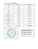 V.I.P. 2 - Magic Verbs