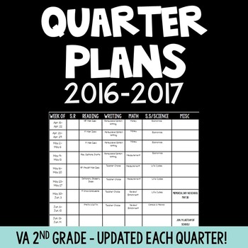 Virginia 2nd Grade Quarter Plans