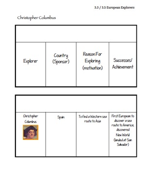 VA 3.3 3.5 European Explorers Foldables