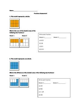 VA 3rd Grade Fractions Assessment