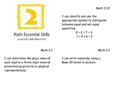 VA Grade 2 Math Essential Skills Postcards