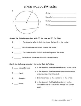 GRADE 5 MATH VIRGINIA SOL 5.9 CIRCLES