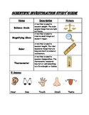 VA SCIENCE SOL 1.1 SCIENTIFIC INVESTIGATION STUDY GUIDE