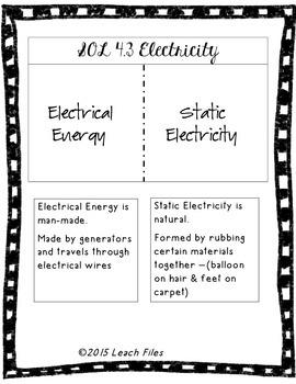 GRADE 4 VIRGINIA SCIENCE SOL 4.3 ELECTRICITY FOLDABLE