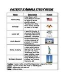 VA HISTORY SOL 1.11 Patriotic Symbols Study Guide