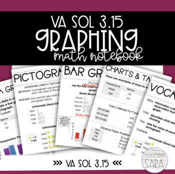 VA SOL 3.15 Graphing Math Interactive Notebook
