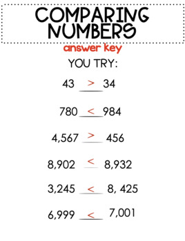VA SOL 3.1c Math Interactive Notebook - Comparing and Ordering Numbers