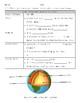 VA SOL 5.7 Earth's Surface Graphic Organizer